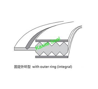 Kammprofile tihend koos integreeritud välimise rõngaga